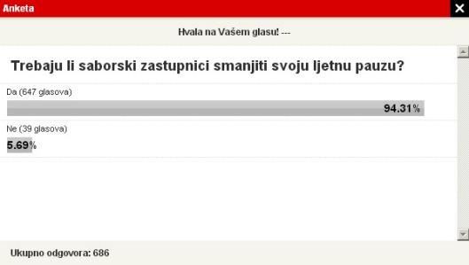 odmor_saborskih_zastupnika