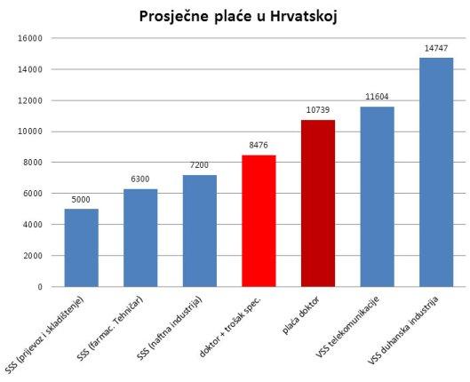 prosj_place_HR2