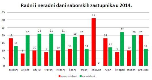 srbiji državni i verski srbija neradni dani 2014 u srbiji državni