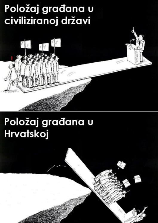 pozicija_gradjana_hrvatska