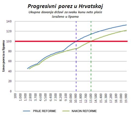 ukupno_porezno_opterecenje