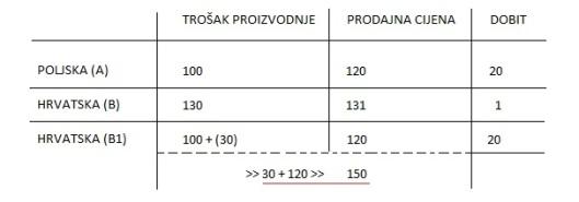 jabuke_subvencije